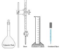 volume accurate measurement