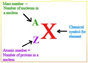 atomic-symbol