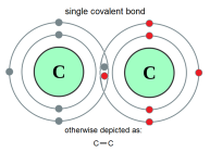 covalent bonding.png