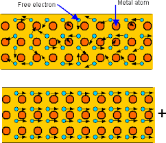 delocalised electron