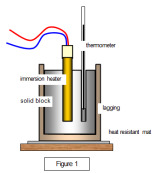 specific heat capacity of solid