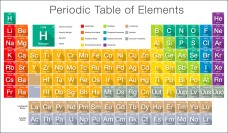 periodic-table-of-elements.jpg